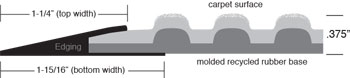 Cross Section View