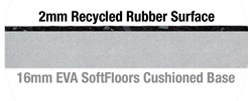 Soft Rubber Flooring Cross Section