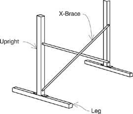 Diagram of Free Standing Ballet Bar Base