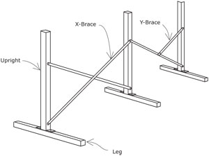 Diagram Free Standing Ballet Bar Steel Frame